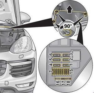 Porsche Cayenne (2011  2017)  fuse box diagram  Auto Genius