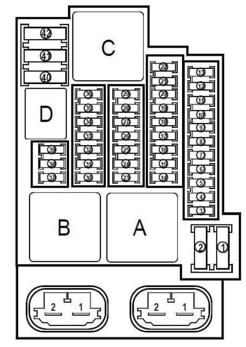 renault scenic fuse box layout  description wiring diagrams