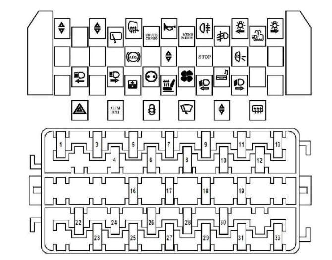 renault scenic 1 fuse box  description wiring diagrams www