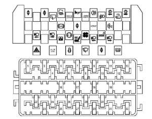 Renault Scenic (1996  2003)  fuse box diagram  Auto Genius