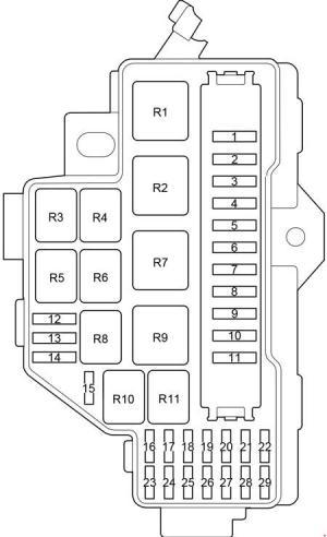 Toyota HiAce (2013  2018)  fuse box diagram  Auto Genius