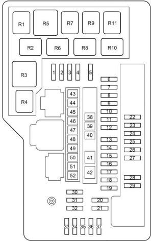 Toyota Venza (2008  2017)  fuse box diagram  Auto Genius