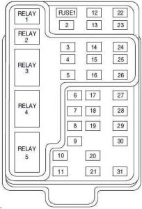 Ford F150 (1997  2004)  fuse box diagram  Auto Genius