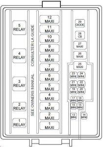 Ford Mustang (1999  2004)  fuse box diagram  Auto Genius