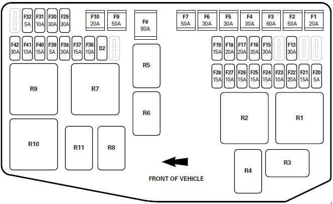 2002 jaguar s type fuse box  description wiring diagrams