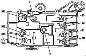 MercedesBenz SClass (w222) (2014  2018) – fuse box