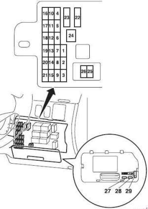 Mitsubishi L200 (2005  2015) – fuse box diagram  Auto Genius