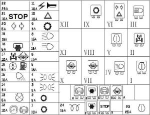 New Holland TL70, TL80, TL90, TL100  fuse box diagram