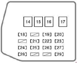 Scion xA (2004  2006)  fuse box diagram  Auto Genius