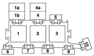 Audi A6 Allroad (C5; 1997  2005)  fuse box diagram