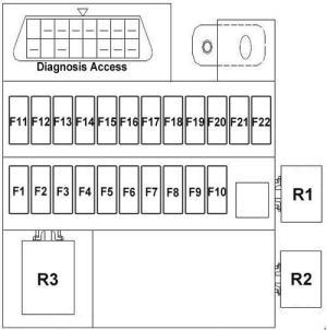 Chery DR2 (2007  2015)  fuse box diagram  Auto Genius