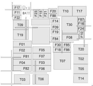 Fiat Doblo (2010  present)  fuse box diagram  Auto Genius