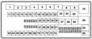 Ford E350 (2009  2015)  fuse box diagram  Auto Genius