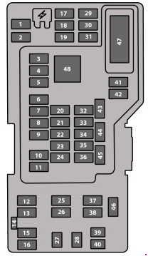 Ford E450 (from 2016)  fuse box diagram  Auto Genius