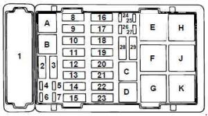 Ford E450 (1997  2008)  fuse box diagram  Auto Genius