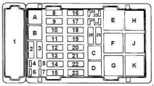 Ford E450 (1997  2008)  fuse box diagram  Auto Genius