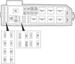 Ford Escape (2001  2007)  fuse box diagram  Auto Genius