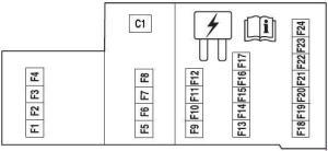 Ford Fresstyle (2004  2007)  fuse box diagram  Auto Genius
