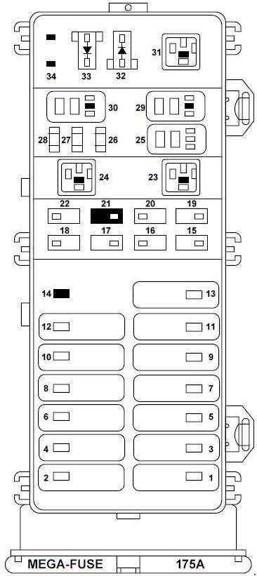 95 ford taurus fuse diagram  save wiring diagrams wood