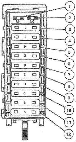 Ford Taurus (1985  1999)  fuse box diagram  Auto Genius