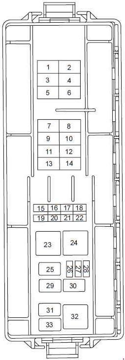 2003 ford taurus fuse box diagram  center wiring diagram