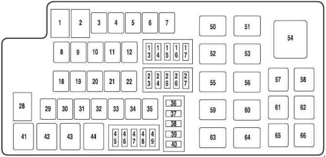 1995 ford taurus fuse box diagram  save wiring diagrams