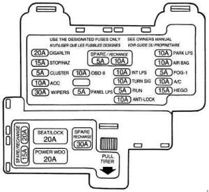 Ford Thunderbird (1994  1997)  fuse box diagram  Auto