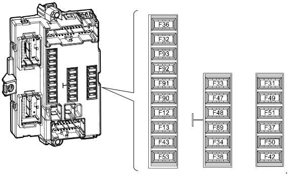 iveco daily 2011  2014  fuse box diagram  auto genius