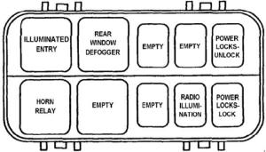 Jeep Cherokee XJ (1984  1996)  fuse box diagram  Auto Genius