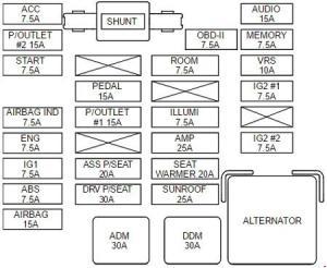 KIA Carnival VQ (2006  2010)  fuse box diagram  Auto Genius