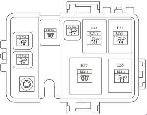KIA Ronda (RP; 2013  present)  fuse box diagram  Auto
