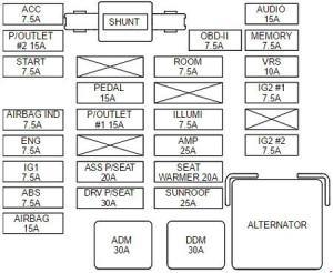 KIA Sedona VQ (2006  2010)  fuse box diagram  Auto Genius