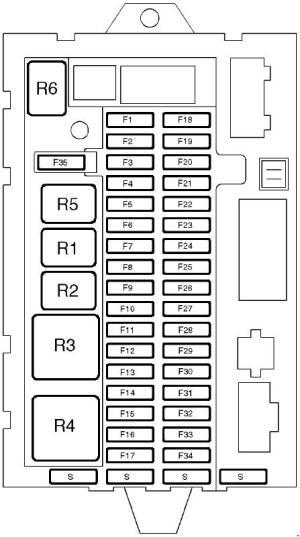 Land Rover Discover (1998  2005)  fuse box diagram