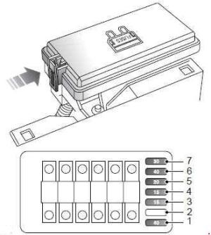 Land Rover Freelander L314 (1997  2006) – fuse box