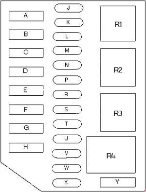 Lincoln Town Car (1992  1997)  fuse box diagram  Auto Genius