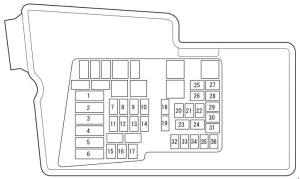 Mazda CX7 (2009  2012)  fuse box diagram  Auto Genius