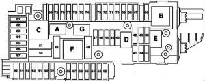 Mercedes Benz CClass w204 (20072014)  fuse box diagram  Auto Genius