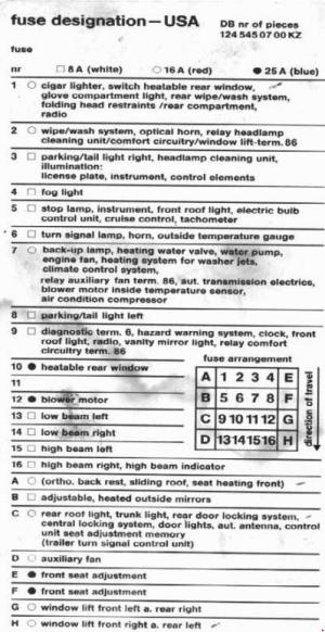 Mercedes EClass w124 (1985  1996)  fuse box diagram