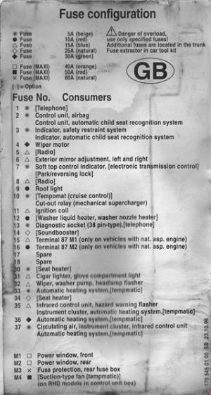 MercedesBenz SLK (R170; 1995  2004)  fuse box diagram