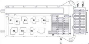 MercedesBenz Sprinter (w906) (2006  2017)  fuse box