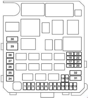 Mitsubishi Outlander Sport (2010  present) – fuse box