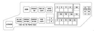 Mitsubishi Delica L400  fuse box diagram  Auto Genius