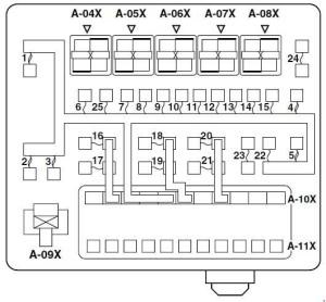 Mitsubishi Lancer (2000  2007) – fuse box diagram  Auto
