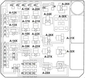 Mitsubishi Lancer (2007  2017) – fuse box diagram  Auto