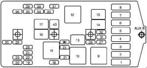 Oldsmobile Silhouette (1997  2004)  fuse box diagram  Auto Genius