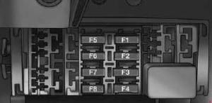 RAM ProMaster (2015  present)  fuse box diagram  Auto Genius