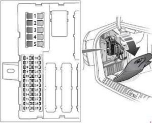 Saab 93 (2003  2012)  fuse box diagram  Auto Genius