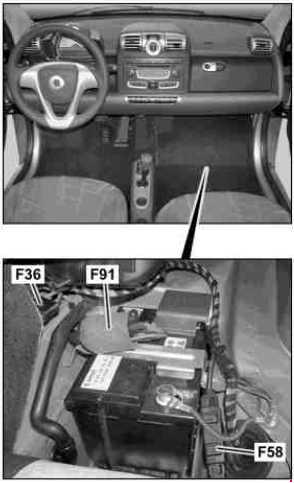 Smart Fortwo (451; 2007  2015)  fuse box diagram  Auto