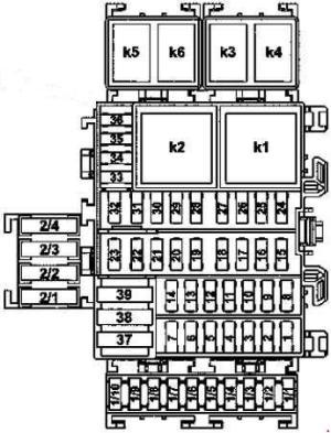 Smart Fortwo (A453, C453, W453; 2014  present)  fuse box