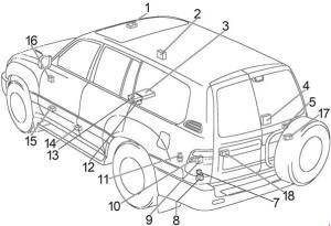 Toyota Land Cruiser 100 (1998  2007)  fuse box diagram